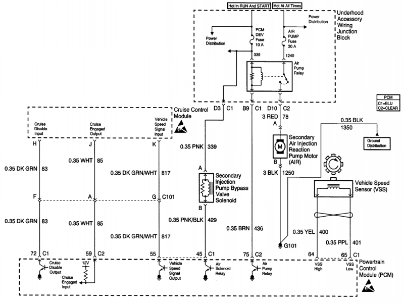 2002 Buick Century Radio Wiring Diagram 2001 Stereo At