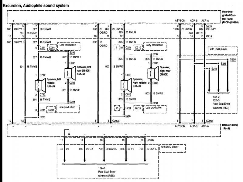 ford e 250 factory radio wiring diagram ford factory stereo wiring diagram - wiring forums 23010 ford f 250 factory radio wiring