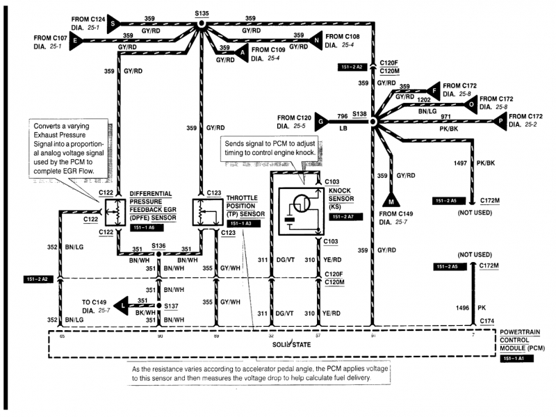 [DIAGRAM] 2005 Expedition Radio Wiring Diagram FULL
