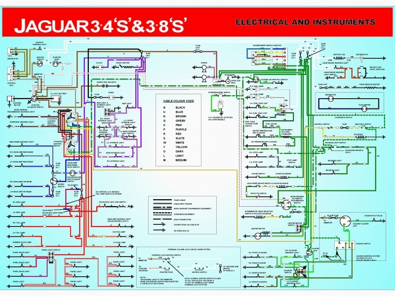 dodge magnum wiring harness diagram 2005 dodge magnum sxt fuse diagram wiring diagram data  2005 dodge magnum sxt fuse diagram
