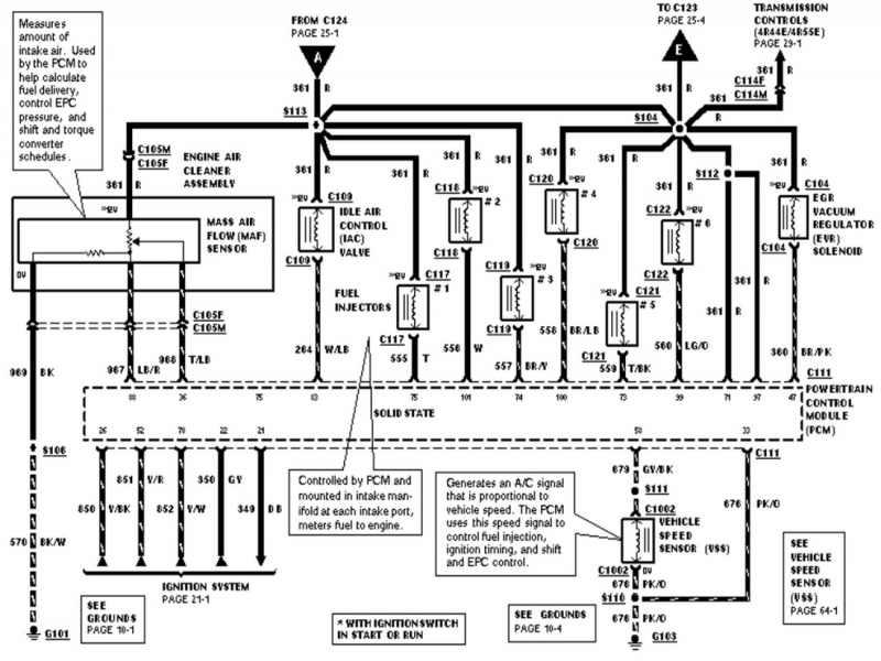 2014 Ford Explorer Wiring Harness Diagram  Wiring Forums