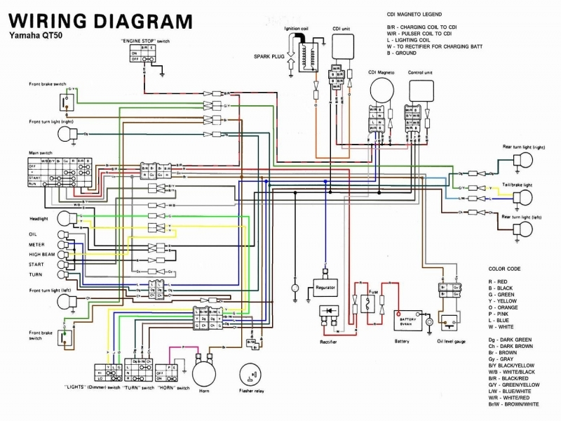 yamaha gp1200 wiring diagram simple wiring diagrams