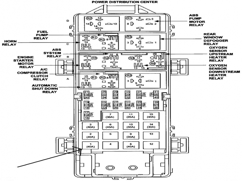 2001 jeep wrangler fuse box diagram jeep wrangler yj fuse box diagram - wiring forums
