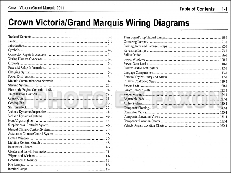 Wiring Diagrams For 1989 Ford Crown Victoria  Wiring Forums