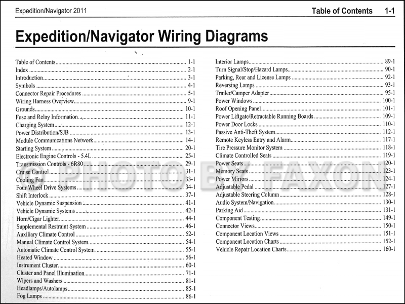 2011 Ford Expedition Wiring Diagrams  Wiring Forums