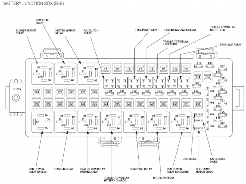 2003    F250       Super       Duty    Fuse Box    Diagram     Wiring Forums