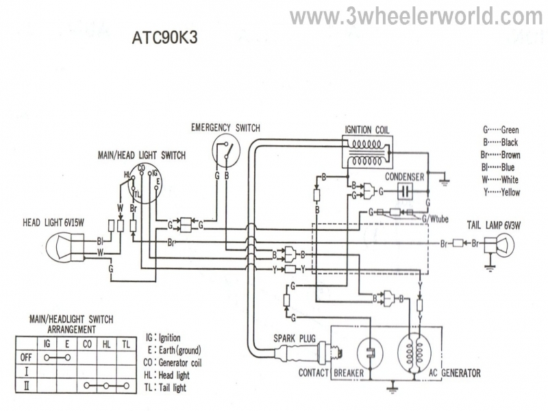 6500 generator engine diagram html