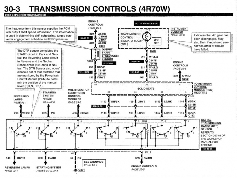 f150 4r70w transmission wiring diagram