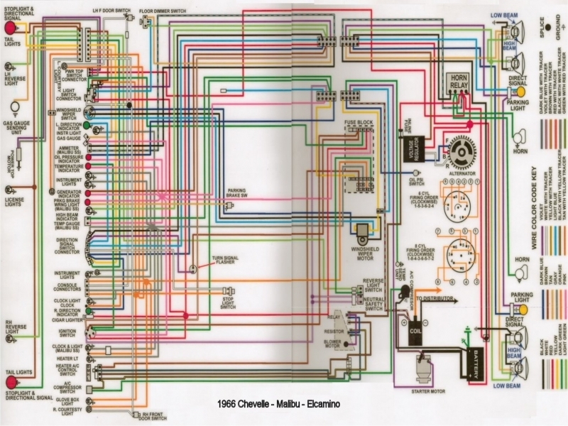 Magnificent 1966 Chevelle Wiring Diagram Images - Electrical and . & Great 66 Gto Wiring Diagram Contemporary - Electrical Circuit ...