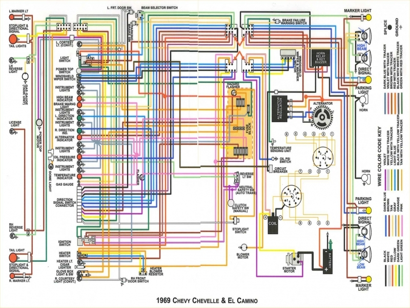 Chevelle Wiring Diagram  Wiring Forums
