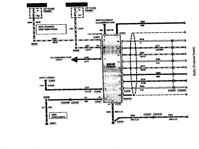 1995 lincoln town car wiring diagrams