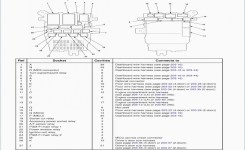 97 Honda Accord Fuse Box Diagram 1994 Interior At Crv Wiring And