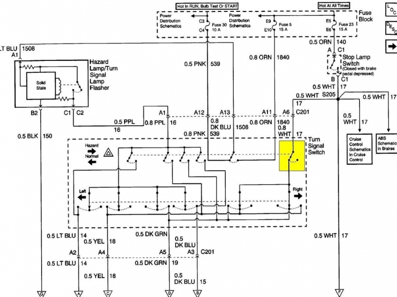 1997 Chevy    Lumina    Fuse Box    Diagram     Wiring Forums