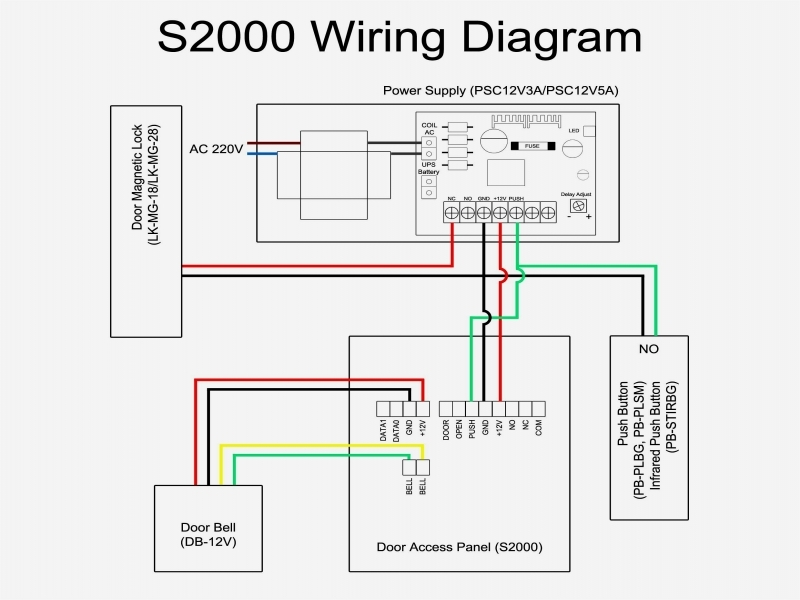 Razor E300 Scooter Wiring Diagram Com