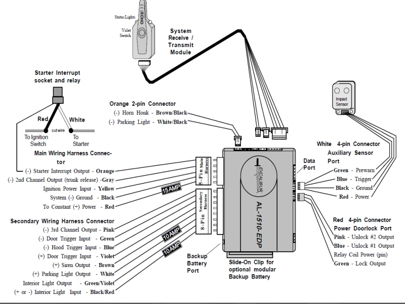 1997 f250 wiring diagram door excalibur wiring diagram excalibur remote start wiring diagram - wiring forums #14