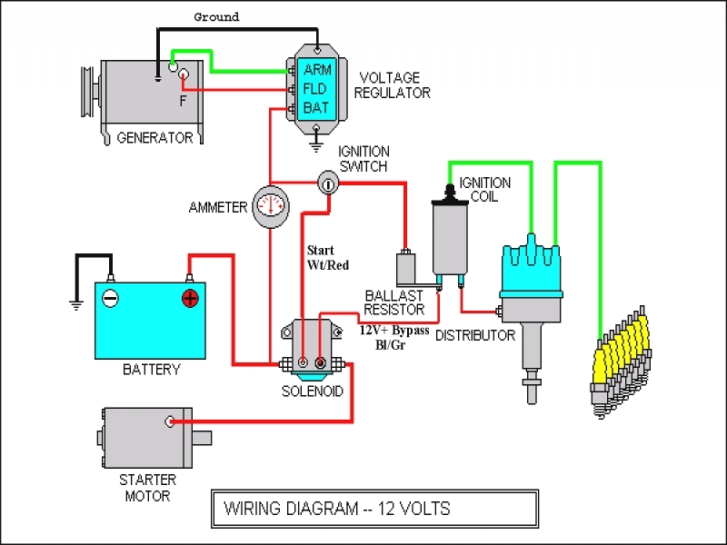 Luxury Farmall M Wiring Schematic Elaboration - Electrical and ...
