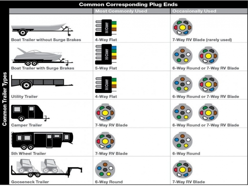 Astounding 4 Wire Trailer Schematic Contemporary - Wiring