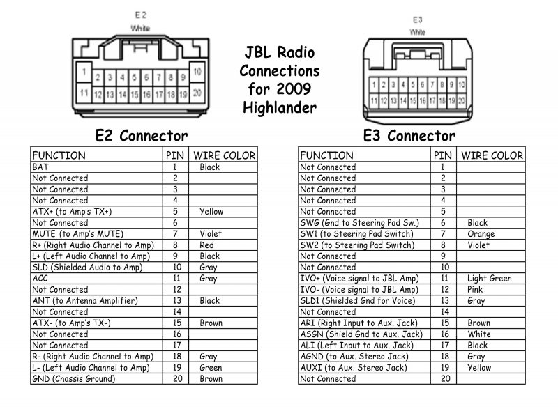 toyota sequoia radio wiring diagram - wiring forums toyota sequoia jbl system wiring diagram #8