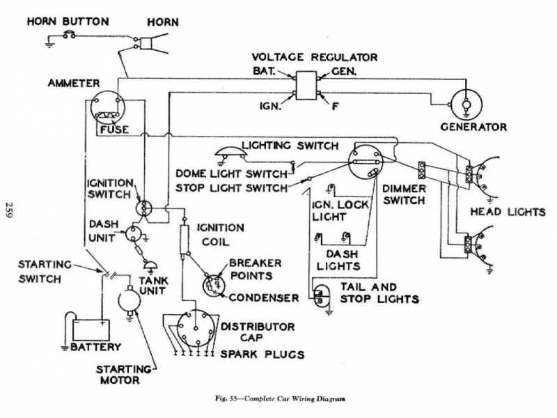 Car lighting system wiring diagram somurich car lighting system wiring diagram amazing automotive generator wiring diagram images electrical design asfbconference2016 Images