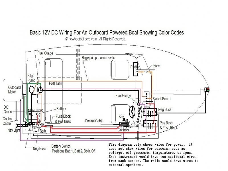 Boat Wiring Diagrams Wiring Diagram Collection Koreasee