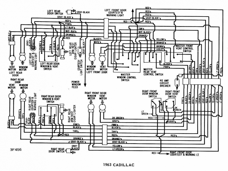 flhx turn signal wire diagram motorcycle turn signal