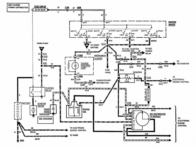 Ford F 150 Starter Solenoid Wiring Diagram  Wiring Forums