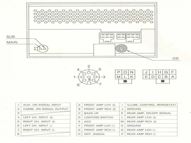 1994 Nissan Pickup Stereo Wiring Diagram - Wiring Forums