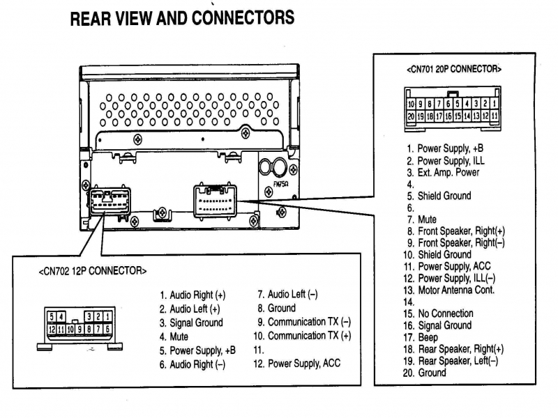 Diagram 1989 Toyota Radio Wiring Diagram Full Version Hd Quality Wiring Diagram Lyne Diagram Mille Annonces Fr