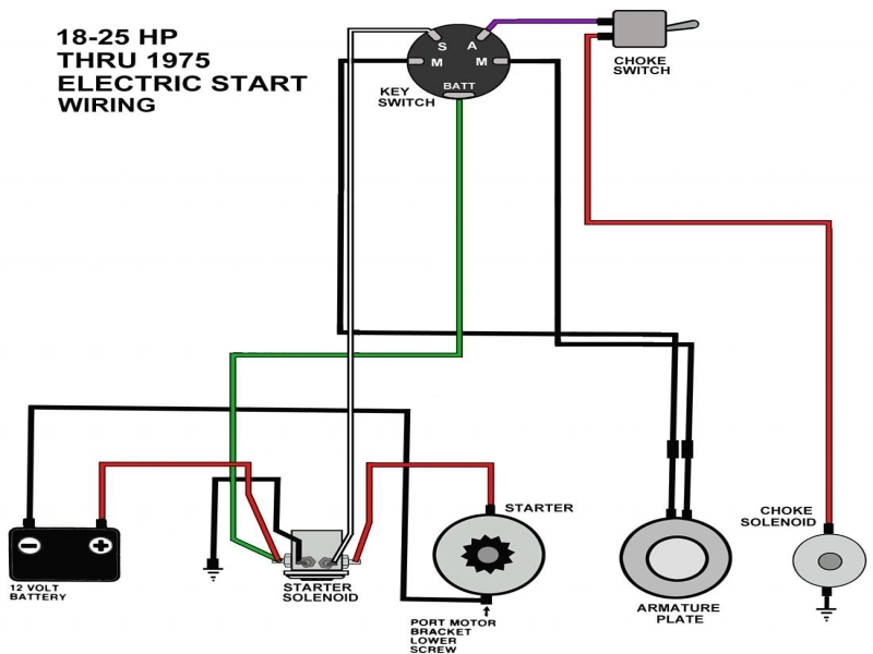 Starter Kill Switch Wiring Diagram