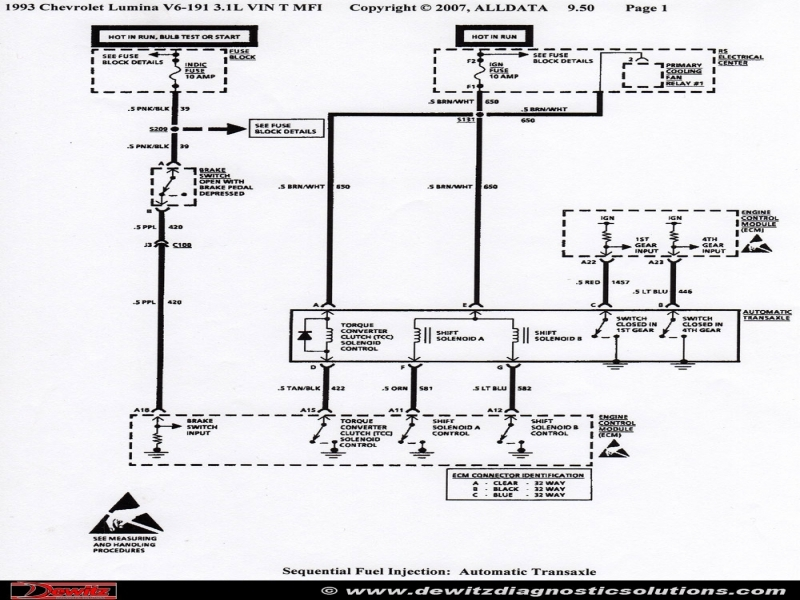 1995    Chevy    Lumina    Transmission       Diagram     Wiring Forums