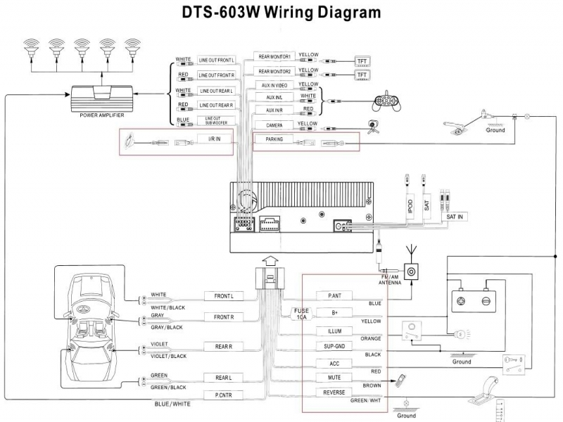 Trailblazer Chevy Wiring Color Codes