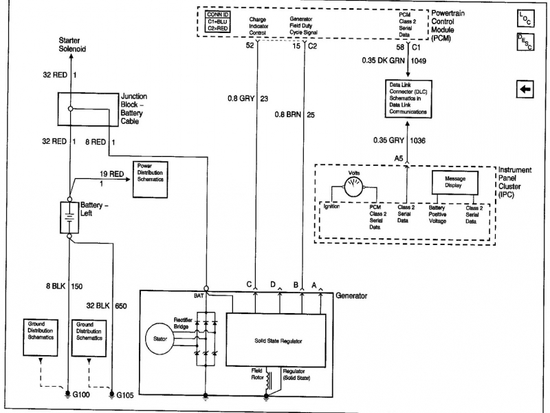 2002 Chevy Avalanche Wiring Diagram  Wiring Forums