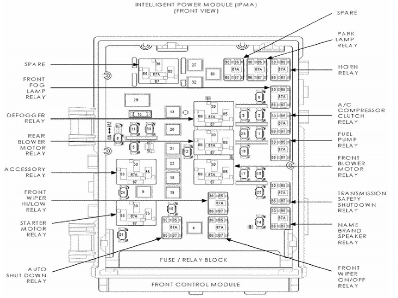 2001 Chrysler Town And Country Fuse Diagram