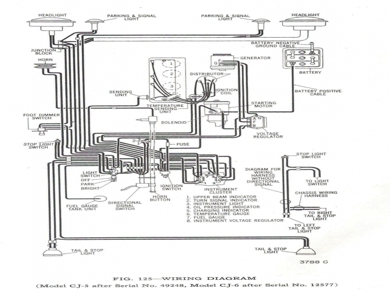 diesel truck engine diagram freightliner truck engine diagram freightliner truck wiring diagrams - wiring forums