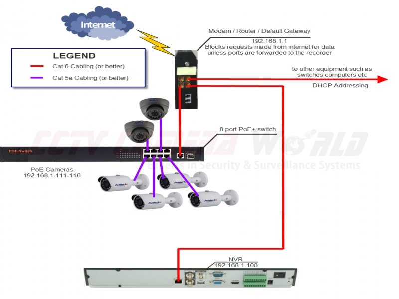 Samsung Security Camera Wiring Diagram Free Picture Wiring Diagrams also Business Phone Wiring furthermore Wire A Home For Security Cameras also 528 Bmw Radio Wiring Diagrams further Pinhole Camera Diagram. on pinhole camera with audio wiring diagrams