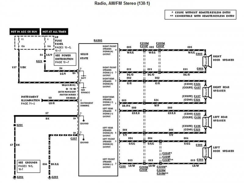 DIAGRAM] 2000 Mustang Mach 460 Wiring Diagram FULL Version HD Quality Wiring  Diagram - WIREDUCT.YLLIS.FRwireduct.yllis.fr