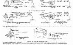 Cool Electronic Ignition Wiring Diagram Ideas – Wiring Schematic