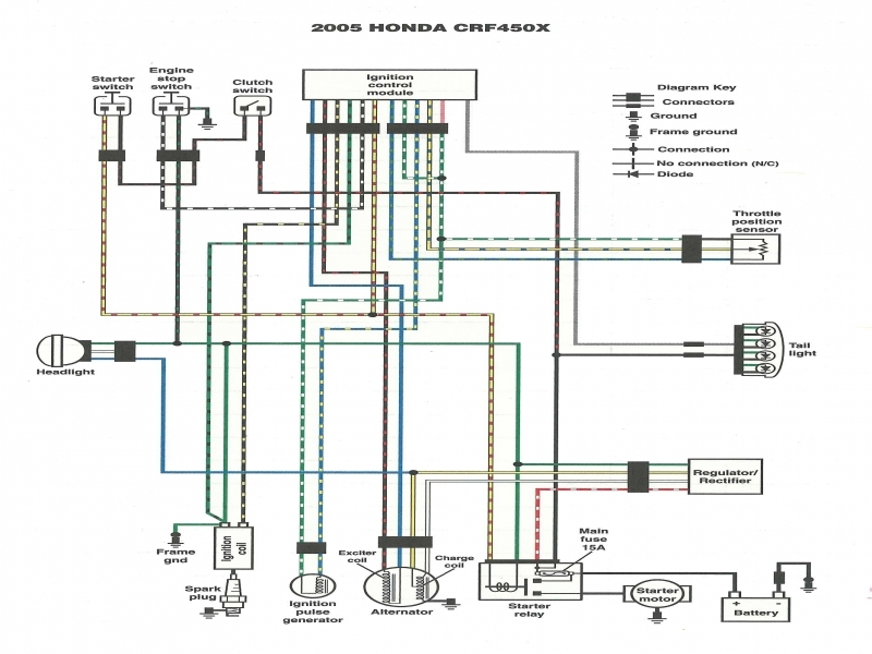 triumph motorcycle wiring diagram - wiring forums triumph simplified wiring diagram 1967 triumph bonneville wiring diagram