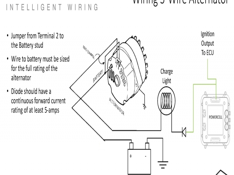 Wiring Diagram For Alternator To Battery On A Vw