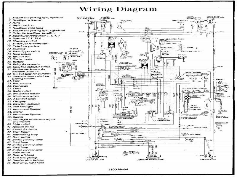Volvo Navigation Wiring Diagram : Diagrams  volvo wiring s