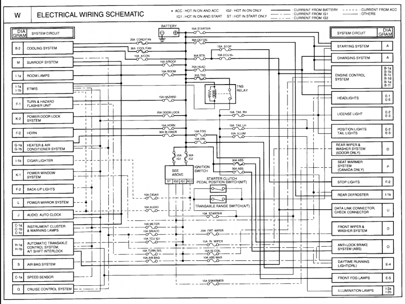 Kia Amanti Infinity Stereo Wiring Diagram  Wiring Forums