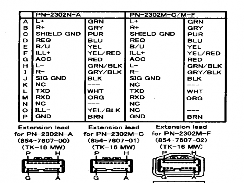 Nissan Altima Stereo Wiring Diagram - Wiring Diagrams 101 on
