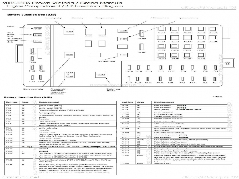 fuse box diagram for 1996 mercury grand marquis wire diagram for 05 mercury grand marquis lights 05 ford crown vic fuse panel diagram - wiring forums