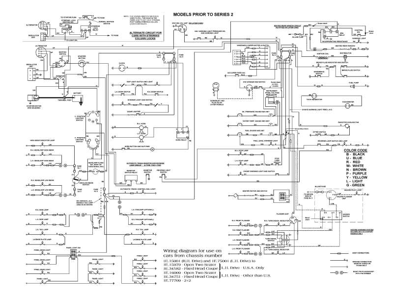 engine temperature gauge wiring diagram