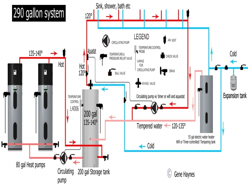 Modern Ge Water Heater Wiring Diagram Image Collection Schematic