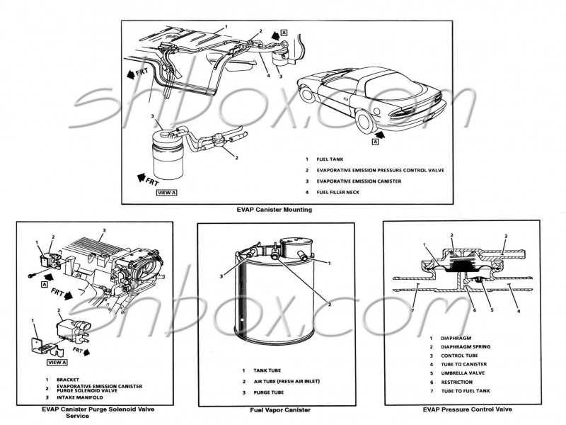 2003 Jeep Grand Cherokee Evap System Diagram - Wiring Forums