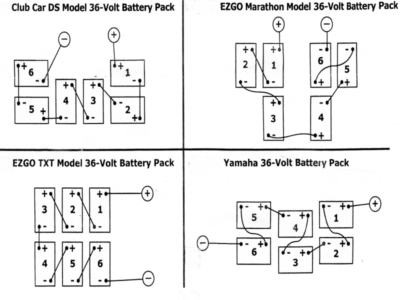 Batteries For Ez Go Golf Cart Wiring Diagram  Wiring Forums
