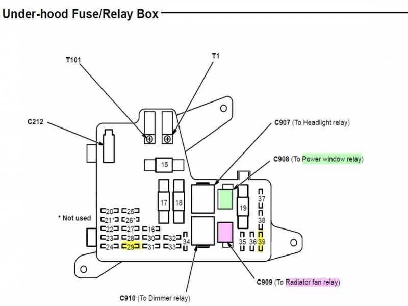 Fuse Box For Honda Accord Wiring Automotive Diagram 2003