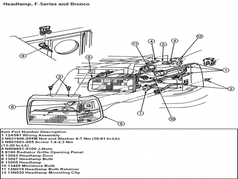 1991 f250 wiring diagram