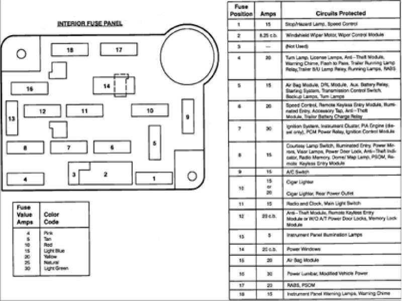 1998 Ford E 250 Cargo Van Fuse Box Diagram  Wiring Forums
